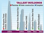 tall-buildings