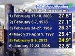 snowstorm-boston