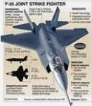 f-35-fighter-jet