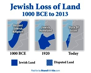 pro-israel-education-groups-standwithus