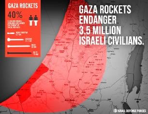 gaza-rockets