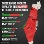 hamas-rockets1