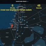 hamas-rockets3