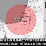 idf-gaza-rockets