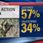 israel-gaza-poll