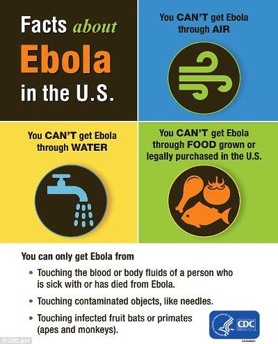 ebola7