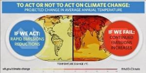 white-house-global-warming