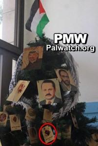 TERRORIST TREE